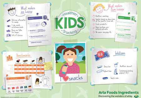 Kid's snacking graphic poster